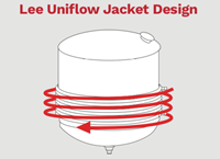 Why Do We Design Tanks with Coil Jackets?
