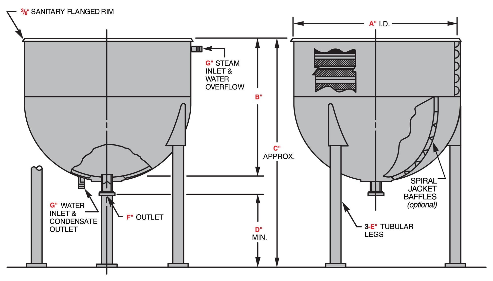 Oliver Tractor Wiring Diagram - Wiring Diagram